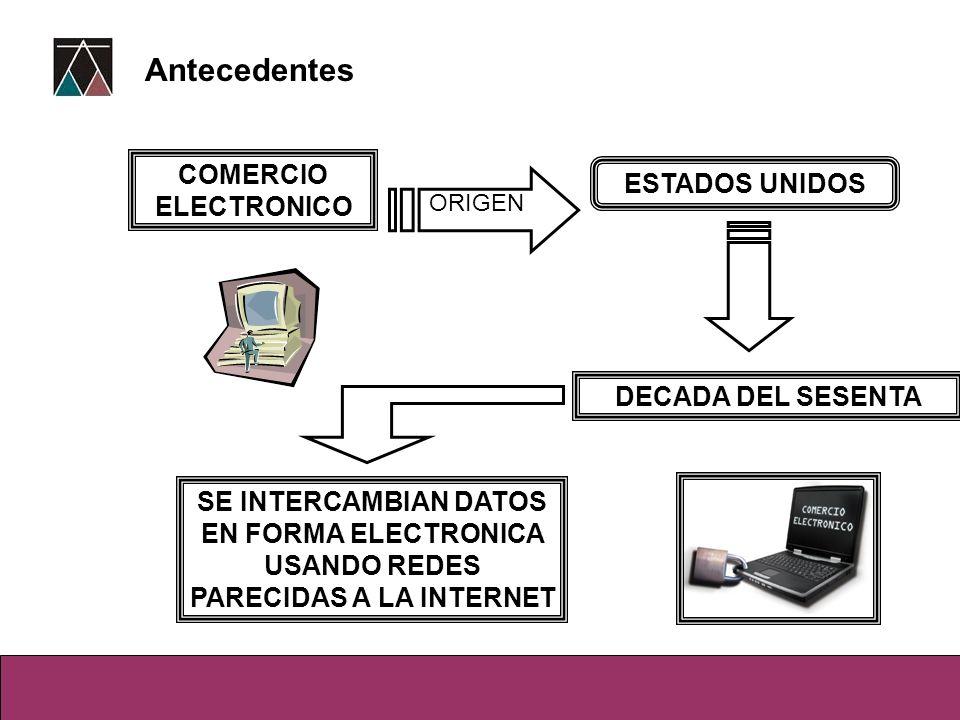 COMERCIO ELECTRONICO ESTADOS UNIDOS ORIGEN DECADA DEL SESENTA Antecedentes SE INTERCAMBIAN DATOS EN FORMA ELECTRONICA USANDO REDES PARECIDAS A LA INTE
