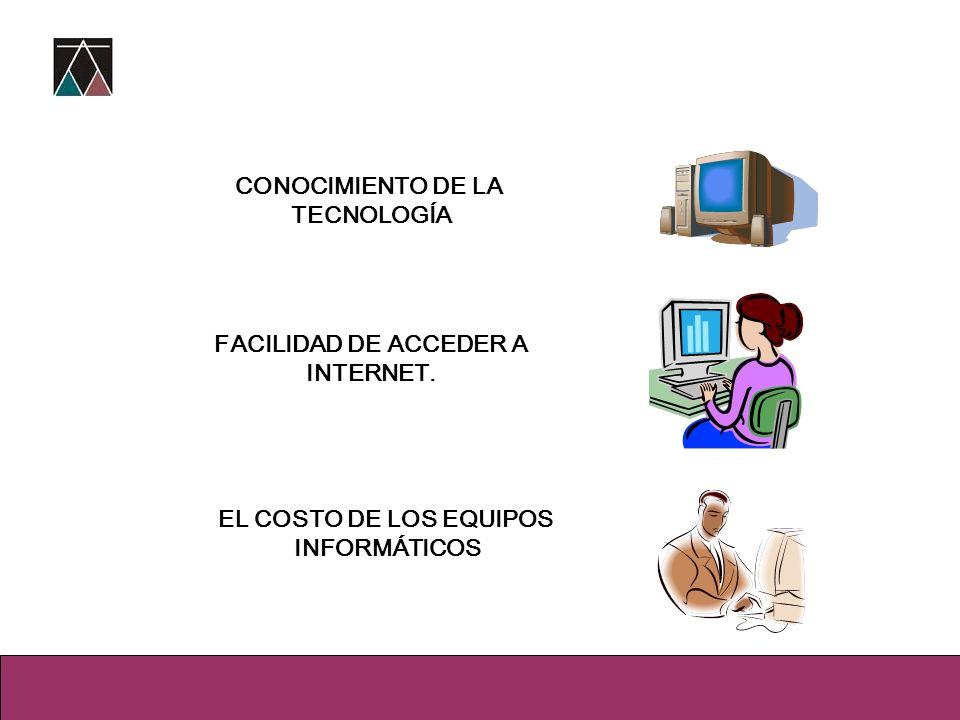 EL COSTO DE LOS EQUIPOS INFORMÁTICOS FACILIDAD DE ACCEDER A INTERNET. CONOCIMIENTO DE LA TECNOLOGÍA