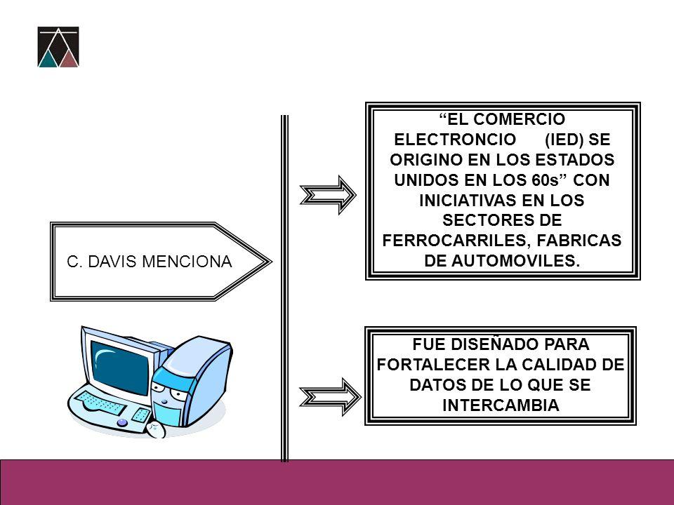 C. DAVIS MENCIONA EL COMERCIO ELECTRONCIO (IED) SE ORIGINO EN LOS ESTADOS UNIDOS EN LOS 60s CON INICIATIVAS EN LOS SECTORES DE FERROCARRILES, FABRICAS
