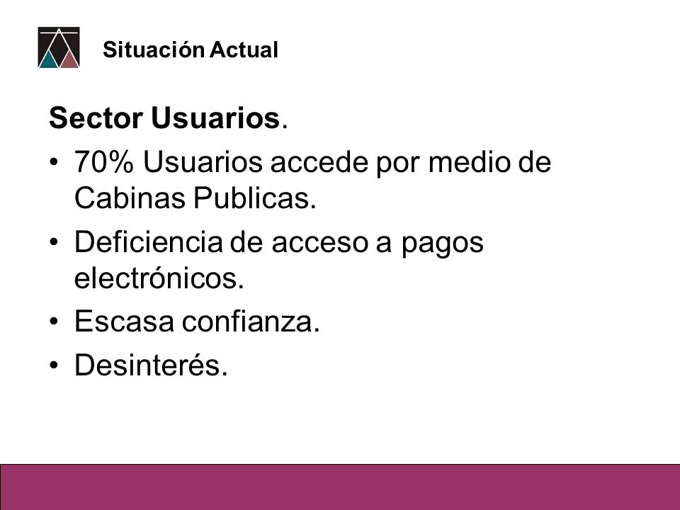Sector Usuarios. 70% Usuarios accede por medio de Cabinas Publicas. Deficiencia de acceso a pagos electrónicos. Escasa confianza. Desinterés. Situació