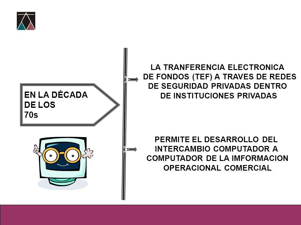 EN LA DÉCADA DE LOS 70s LA TRANFERENCIA ELECTRONICA DE FONDOS (TEF) A TRAVES DE REDES DE SEGURIDAD PRIVADAS DENTRO DE INSTITUCIONES PRIVADAS PERMITE E