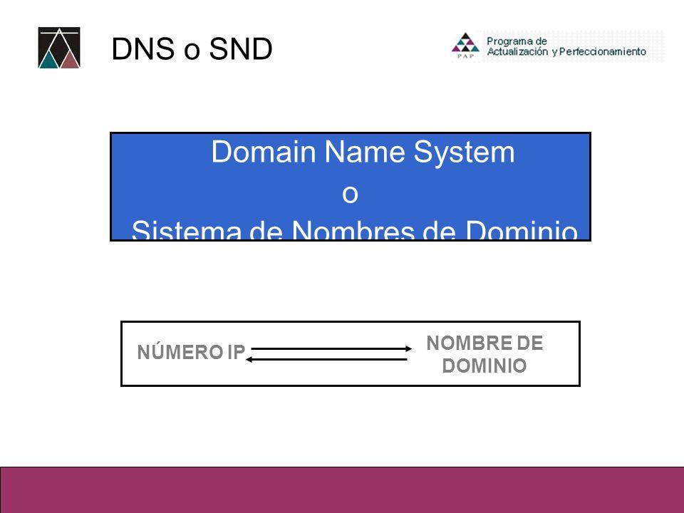 DNS o SND Domain Name System o Sistema de Nombres de Dominio NOMBRE DE DOMINIO NÚMERO IP