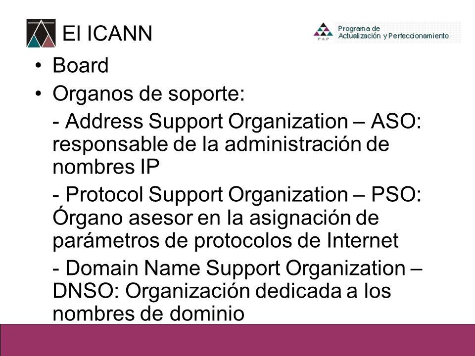 Board Organos de soporte: - Address Support Organization – ASO: responsable de la administración de nombres IP - Protocol Support Organization – PSO: Órgano asesor en la asignación de parámetros de protocolos de Internet - Domain Name Support Organization – DNSO: Organización dedicada a los nombres de dominio El ICANN