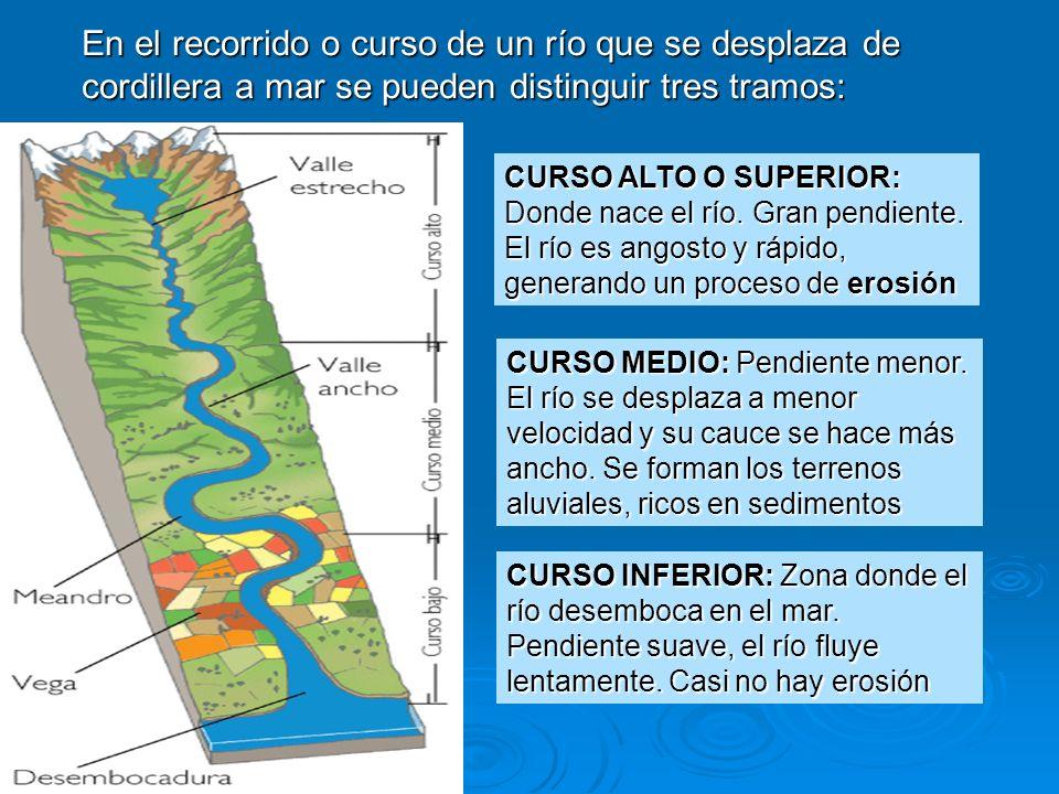 b) Los glaciares Extensas masas de hielo por acumulación de hielo en regiones polares y en las altas cumbres cordilleranas Extensas masas de hielo por acumulación de hielo en regiones polares y en las altas cumbres cordilleranas Constituyen importantes reservas de agua dulce Constituyen importantes reservas de agua dulce Glaciar Perito Moreno, XII Región de Magallanes