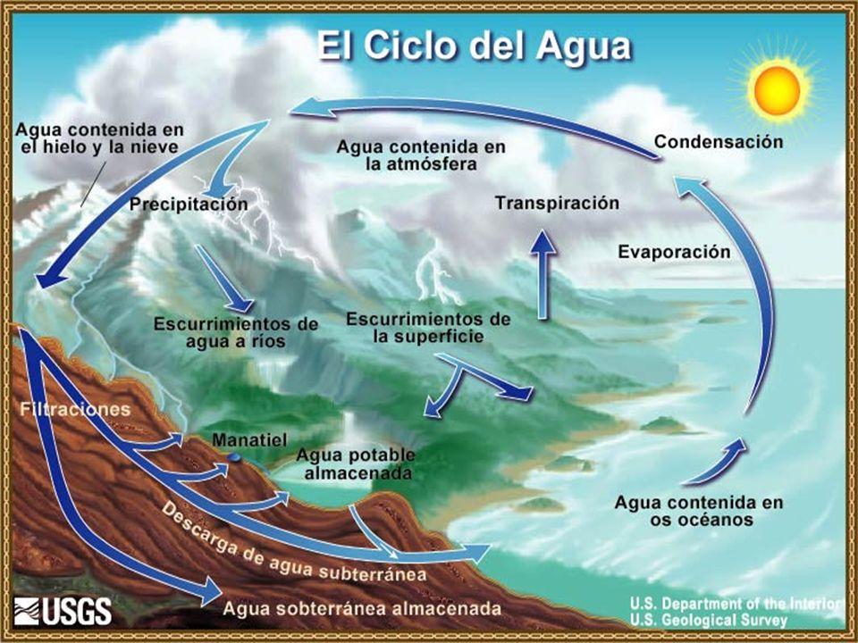 Las aguas oceánicas