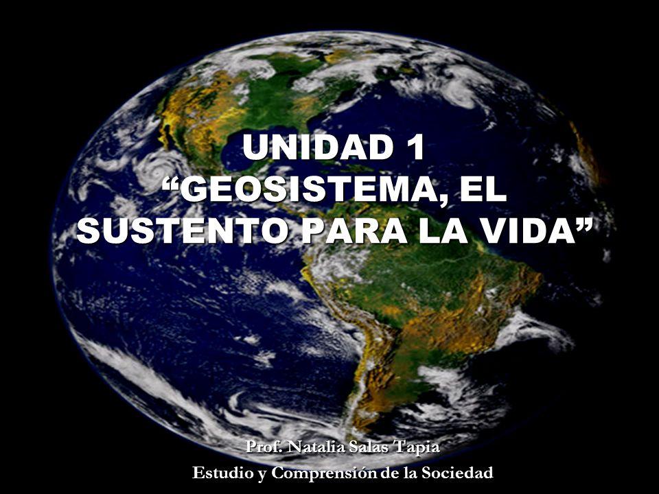 UNIDAD 1 GEOSISTEMA, EL SUSTENTO PARA LA VIDA Prof. Natalia Salas Tapia Estudio y Comprensión de la Sociedad
