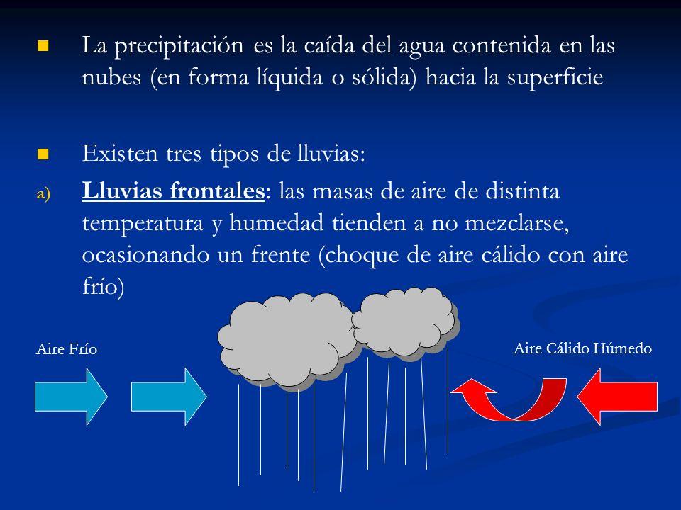 La precipitación es la caída del agua contenida en las nubes (en forma líquida o sólida) hacia la superficie Existen tres tipos de lluvias: a) a) Lluv