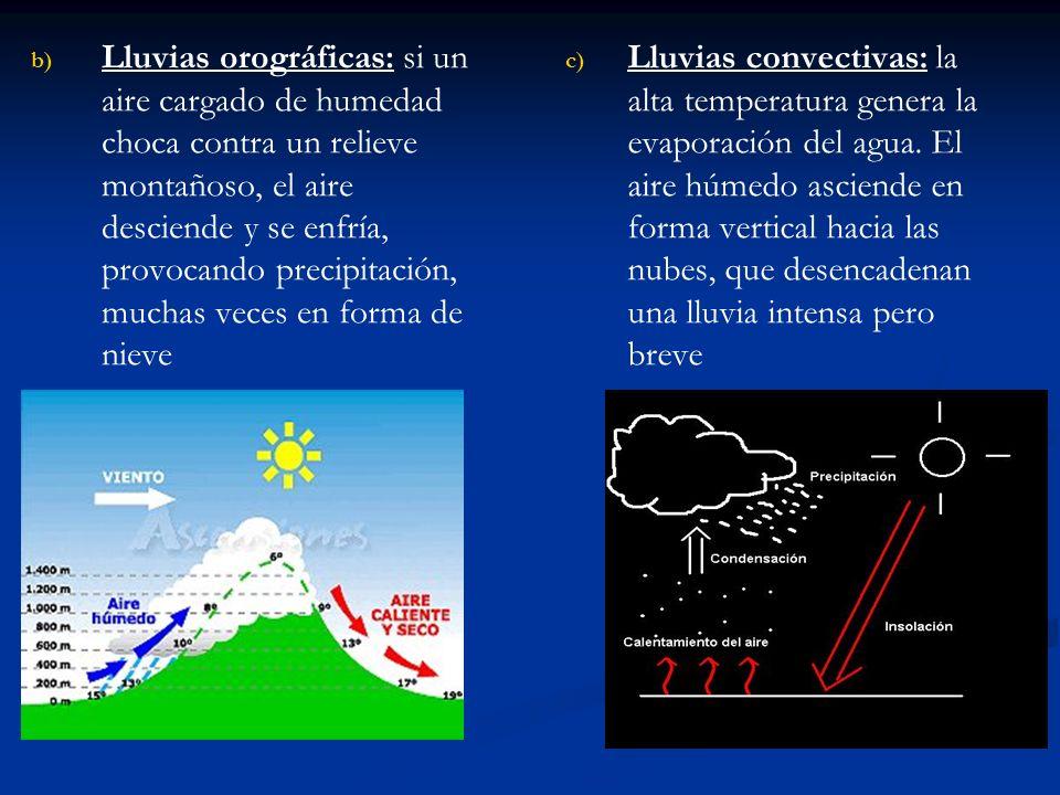 b) b) Lluvias orográficas: si un aire cargado de humedad choca contra un relieve montañoso, el aire desciende y se enfría, provocando precipitación, m