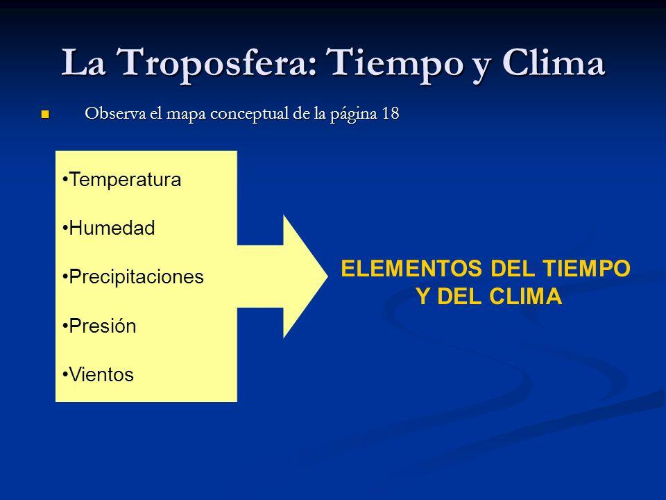 No es lo mismo Tiempo que Clima Tiempo Atmosférico: Estado que presenta la Troposfera en un momento determinado, considerando los niveles alcanzados para cada uno de sus elementos Tiempo Atmosférico: Estado que presenta la Troposfera en un momento determinado, considerando los niveles alcanzados para cada uno de sus elementos Clima: Características que presenta la Troposfera a lo largo del año en un lugar.