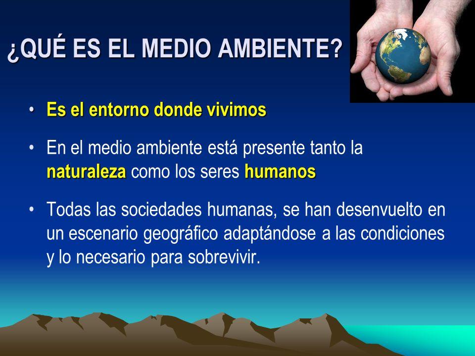 ¿QUÉ ES EL MEDIO AMBIENTE? Es el entorno donde vivimos Es el entorno donde vivimos naturalezahumanosEn el medio ambiente está presente tanto la natura