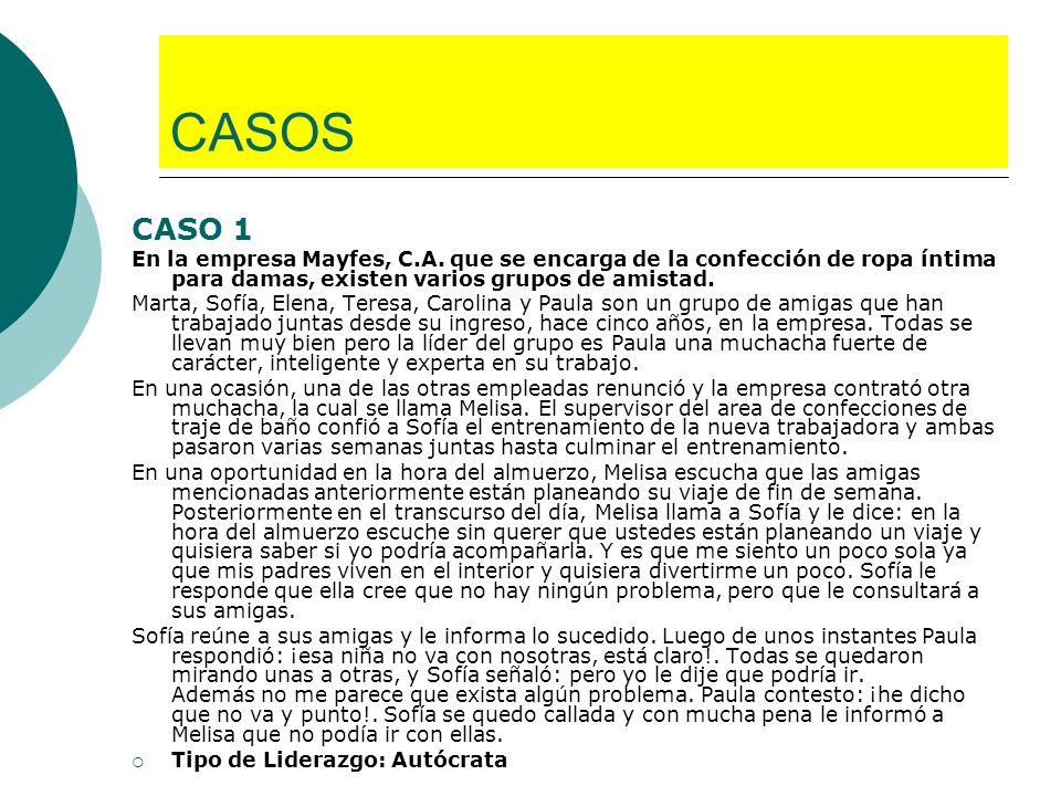 CASOS CASO 1 En la empresa Mayfes, C.A. que se encarga de la confección de ropa íntima para damas, existen varios grupos de amistad. Marta, Sofía, Ele