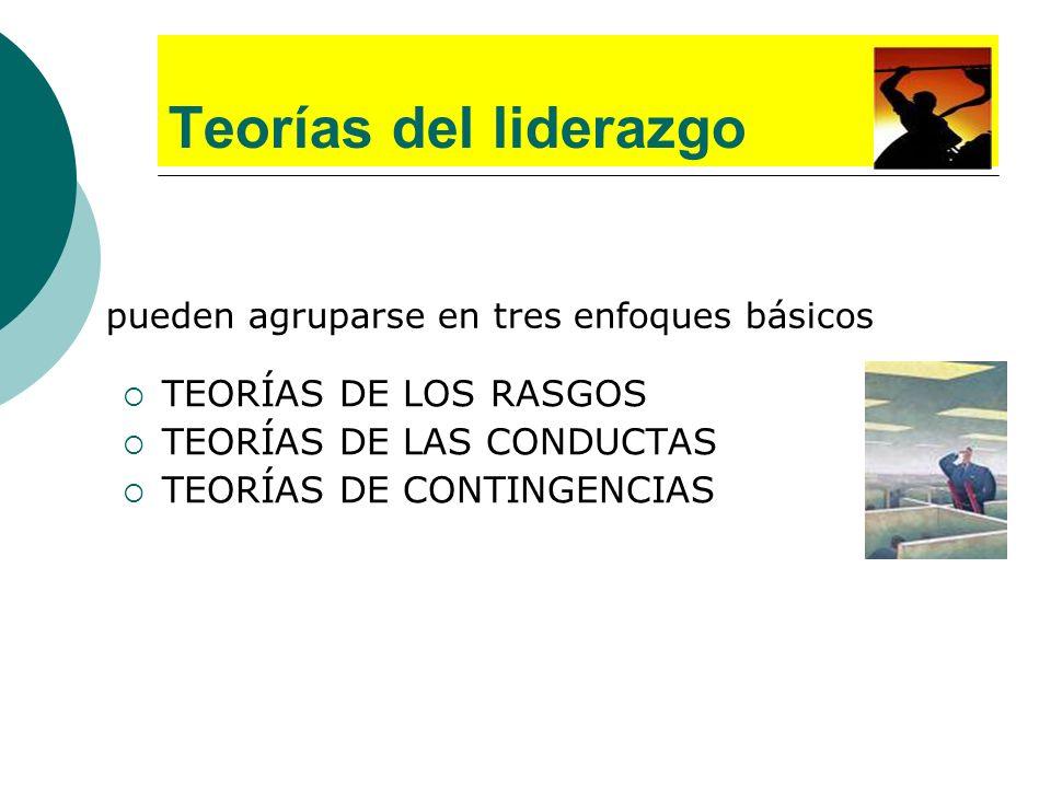 Teorías del liderazgo TEORÍAS DE LOS RASGOS TEORÍAS DE LAS CONDUCTAS TEORÍAS DE CONTINGENCIAS pueden agruparse en tres enfoques básicos