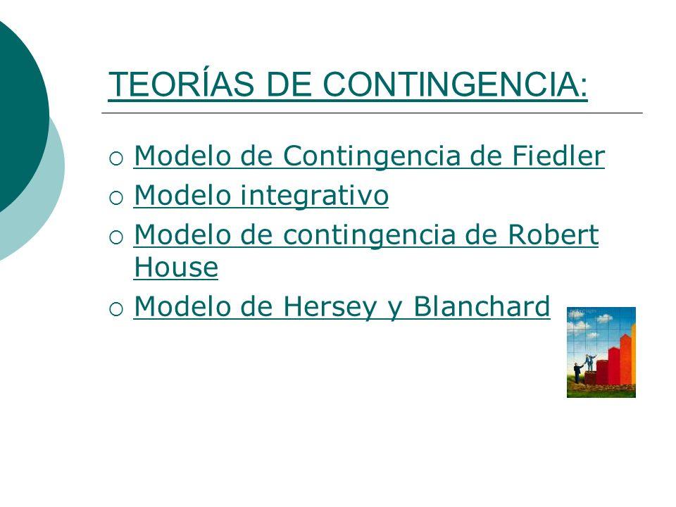 TEORÍAS DE CONTINGENCIA: Modelo de Contingencia de Fiedler Modelo de Contingencia de Fiedler Modelo integrativo Modelo de contingencia de Robert House