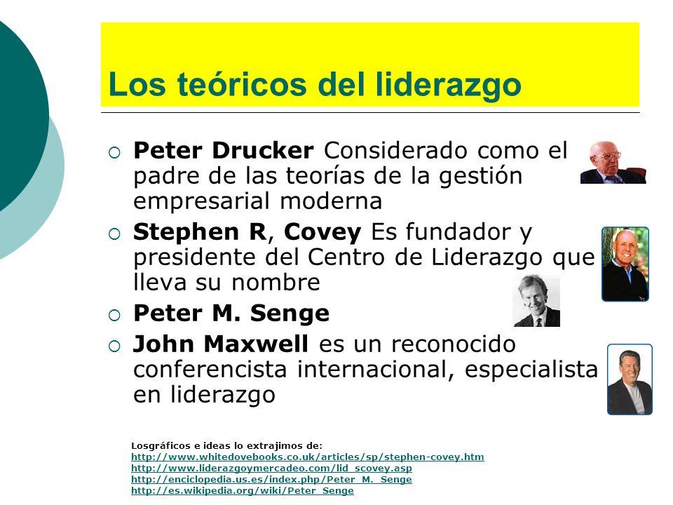Los teóricos del liderazgo Peter Drucker Considerado como el padre de las teorías de la gestión empresarial moderna Stephen R, Covey Es fundador y pre