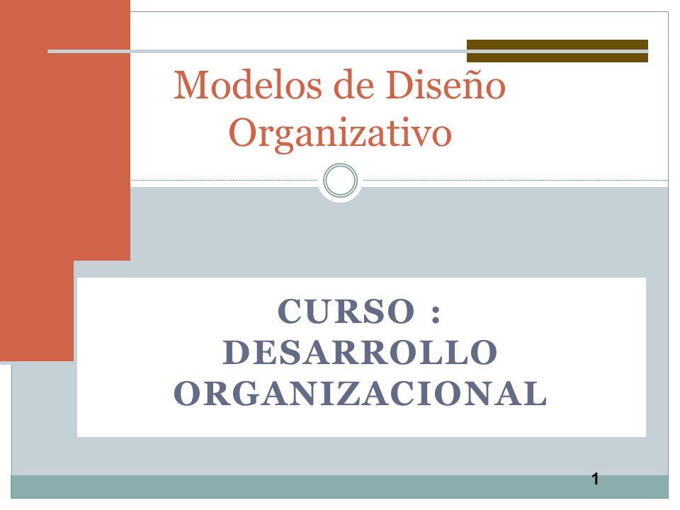 1 CURSO : DESARROLLO ORGANIZACIONAL Modelos de Diseño Organizativo
