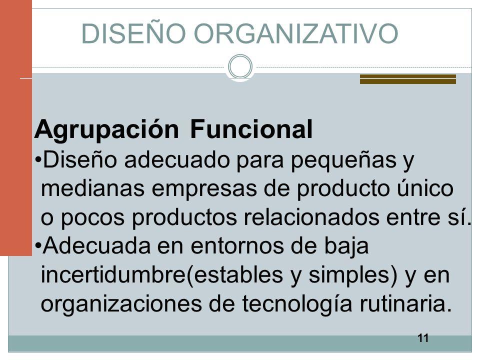 11 DISEÑO ORGANIZATIVO Agrupación Funcional Diseño adecuado para pequeñas y medianas empresas de producto único o pocos productos relacionados entre s