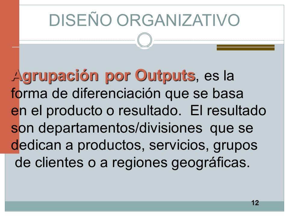 12 DISEÑO ORGANIZATIVO Agrupación por Outputs Agrupación por Outputs, es la forma de diferenciación que se basa en el producto o resultado. El resulta