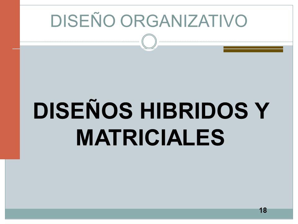 18 DISEÑO ORGANIZATIVO DISEÑOS HIBRIDOS Y MATRICIALES