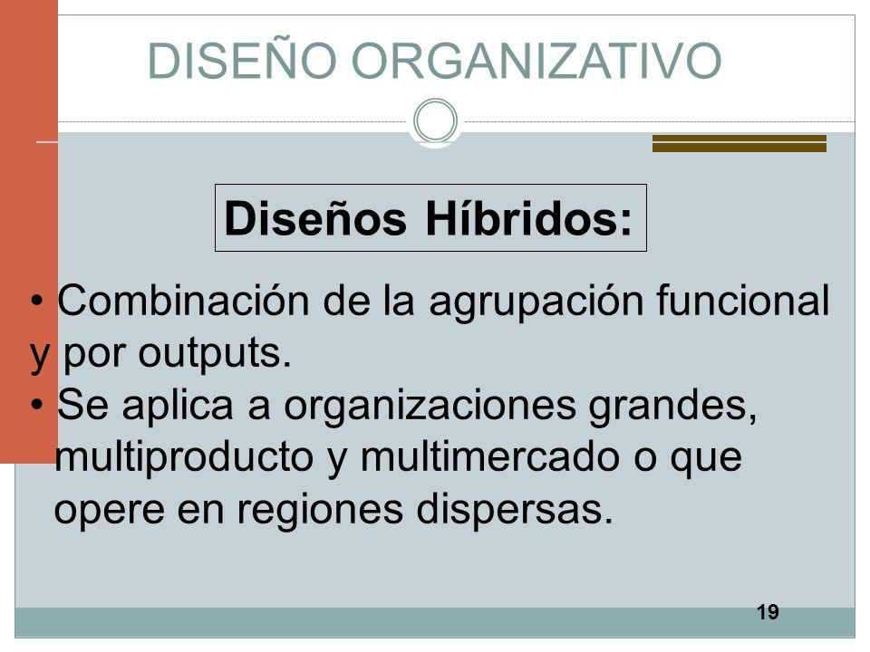 19 DISEÑO ORGANIZATIVO Diseños Híbridos: Combinación de la agrupación funcional y por outputs. Se aplica a organizaciones grandes, multiproducto y mul