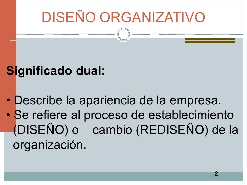2 DISEÑO ORGANIZATIVO Significado dual: Describe la apariencia de la empresa. Se refiere al proceso de establecimiento (DISEÑO) o cambio (REDISEÑO) de