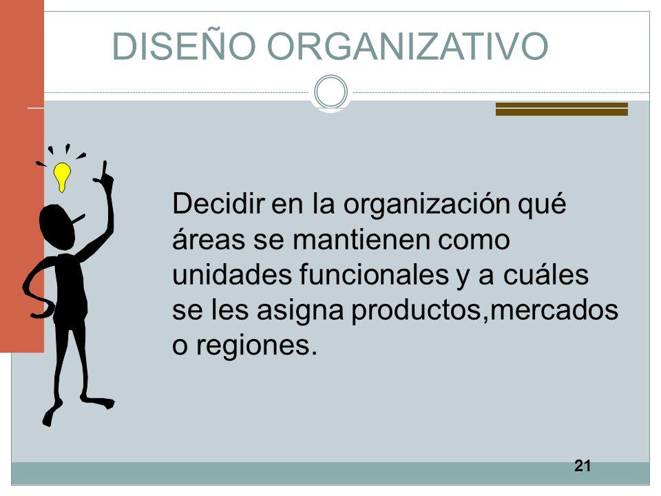 21 DISEÑO ORGANIZATIVO Decidir en la organización qué áreas se mantienen como unidades funcionales y a cuáles se les asigna productos,mercados o regio