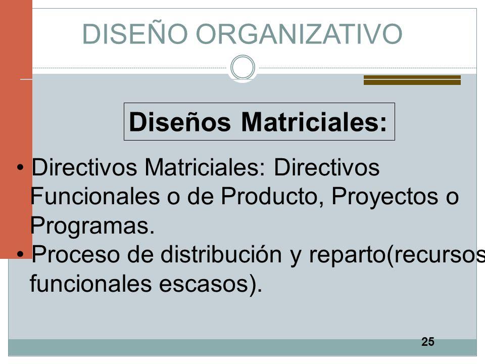 25 DISEÑO ORGANIZATIVO Diseños Matriciales: Directivos Matriciales: Directivos Funcionales o de Producto, Proyectos o Programas. Proceso de distribuci