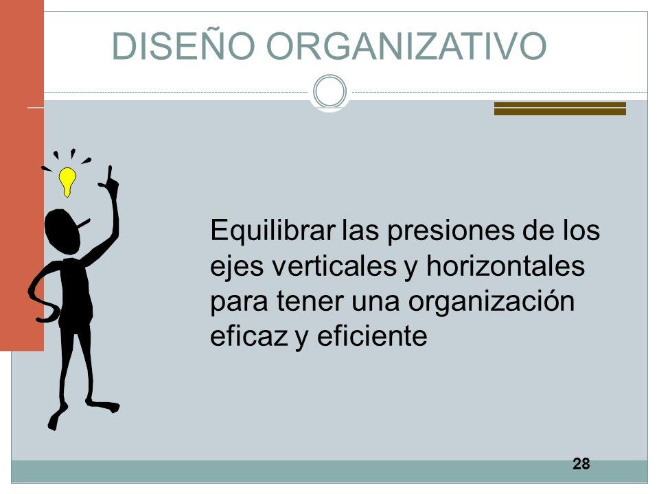 28 DISEÑO ORGANIZATIVO Equilibrar las presiones de los ejes verticales y horizontales para tener una organización eficaz y eficiente