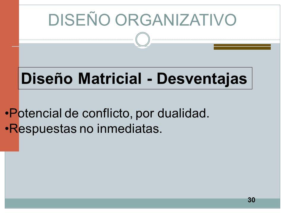 30 DISEÑO ORGANIZATIVO Diseño Matricial - Desventajas Potencial de conflicto, por dualidad. Respuestas no inmediatas.