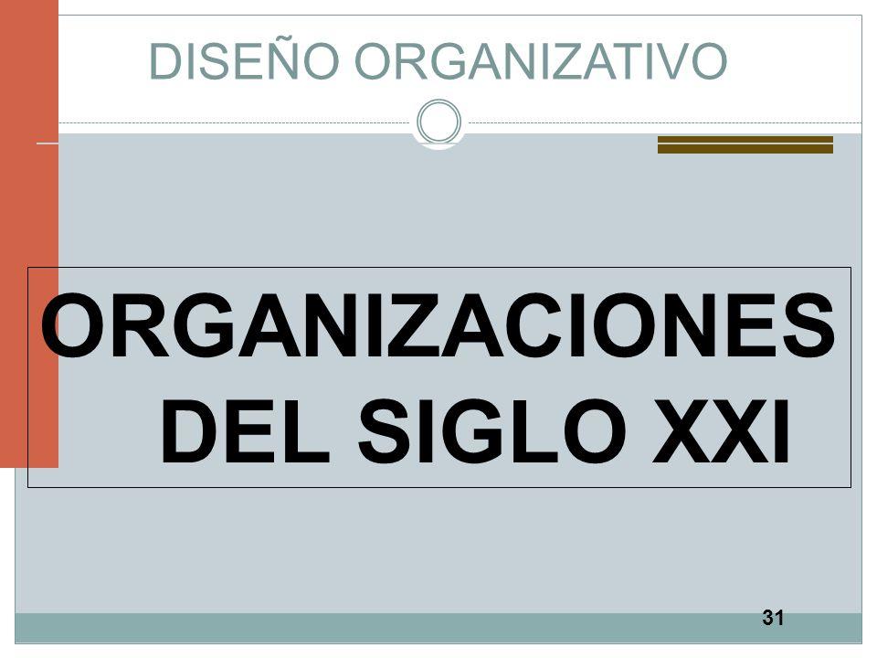 31 DISEÑO ORGANIZATIVO ORGANIZACIONES DEL SIGLO XXI