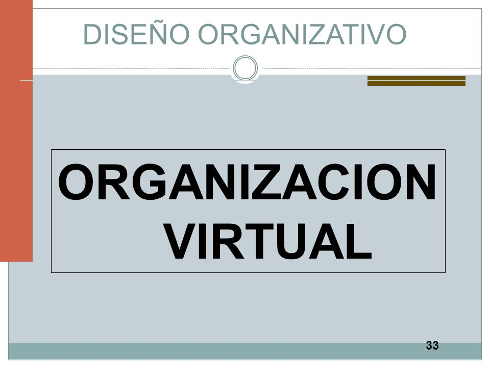 33 DISEÑO ORGANIZATIVO ORGANIZACION VIRTUAL