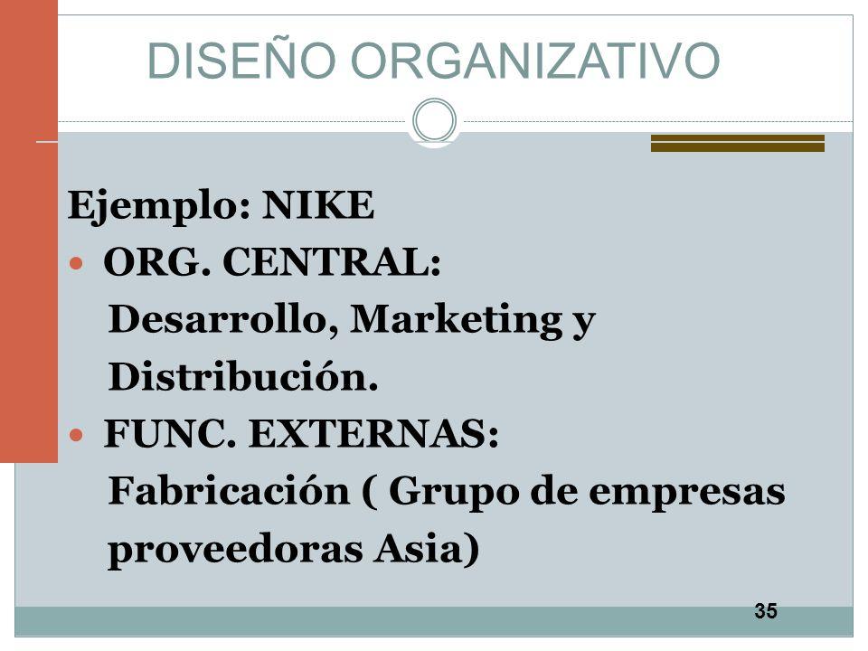 35 DISEÑO ORGANIZATIVO Ejemplo: NIKE ORG. CENTRAL: Desarrollo, Marketing y Distribución. FUNC. EXTERNAS: Fabricación ( Grupo de empresas proveedoras A