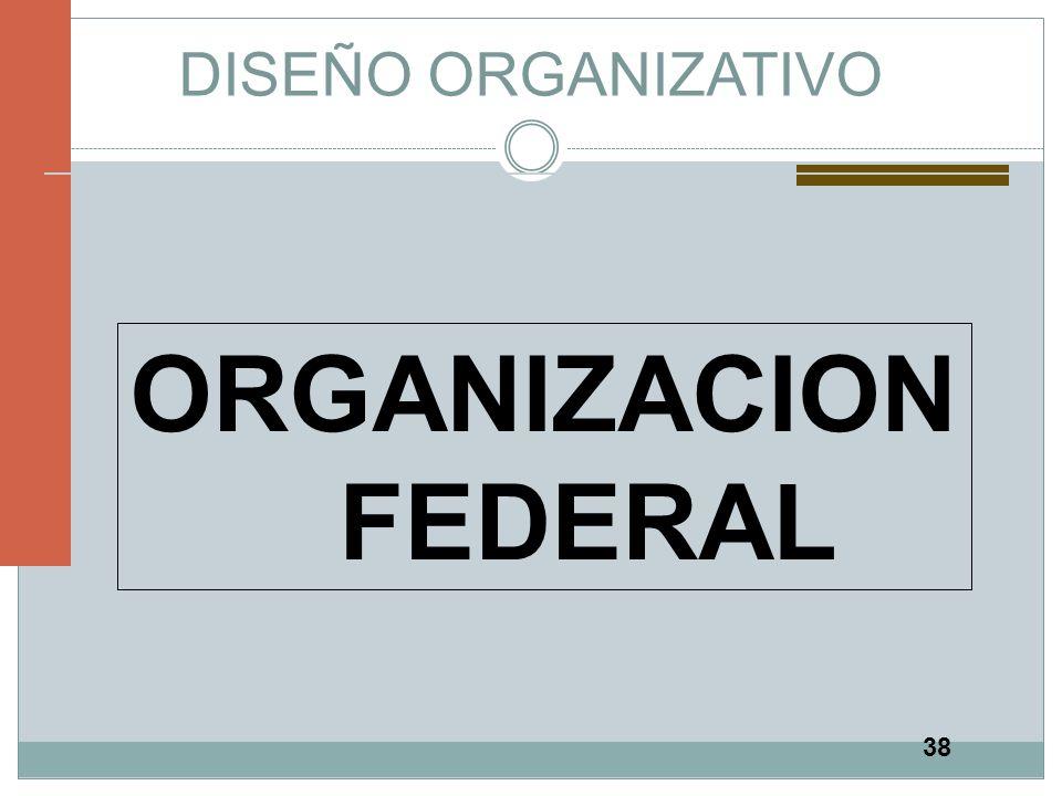 38 DISEÑO ORGANIZATIVO ORGANIZACION FEDERAL