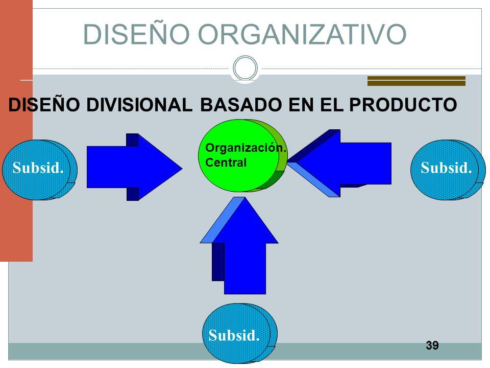 39 DISEÑO ORGANIZATIVO Organización. Central DISEÑO DIVISIONAL BASADO EN EL PRODUCTO Subsid.