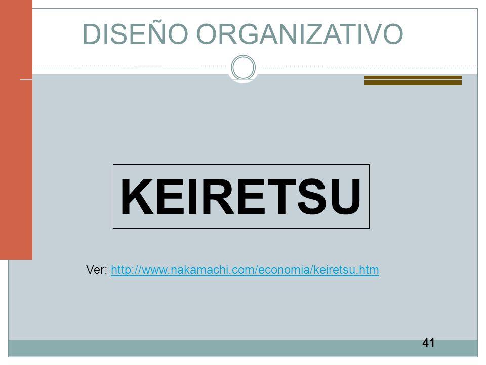 41 DISEÑO ORGANIZATIVO KEIRETSU Ver: http://www.nakamachi.com/economia/keiretsu.htmhttp://www.nakamachi.com/economia/keiretsu.htm