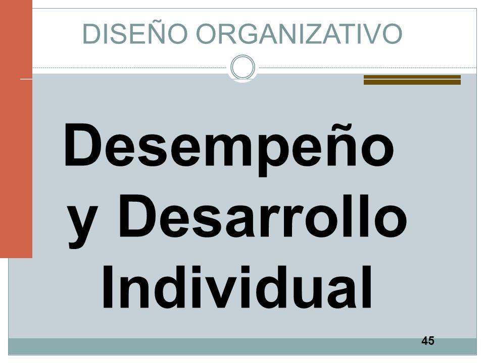 45 DISEÑO ORGANIZATIVO Desempeño y Desarrollo Individual