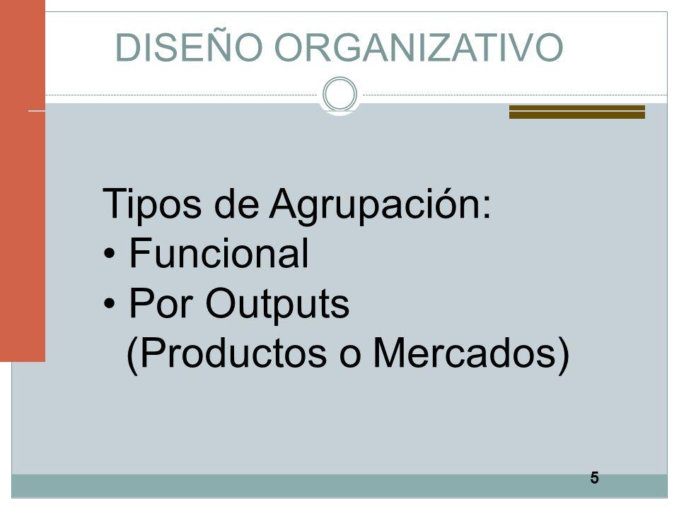 5 DISEÑO ORGANIZATIVO Tipos de Agrupación: Funcional Por Outputs (Productos o Mercados)