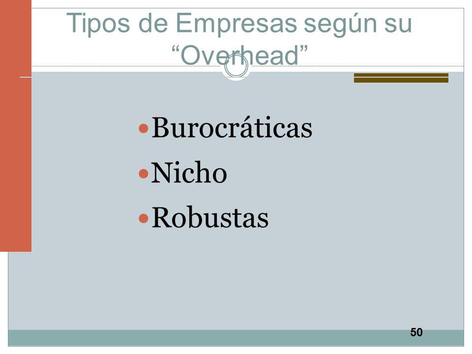 50 Tipos de Empresas según su Overhead Burocráticas Nicho Robustas