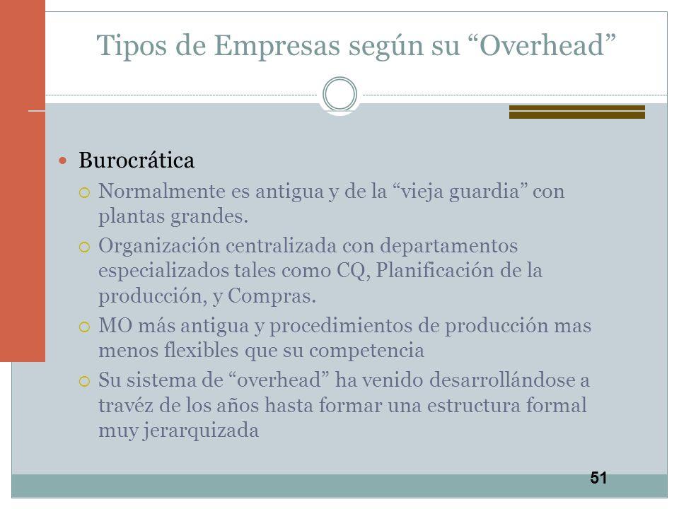 51 Tipos de Empresas según su Overhead Burocrática Normalmente es antigua y de la vieja guardia con plantas grandes. Organización centralizada con dep