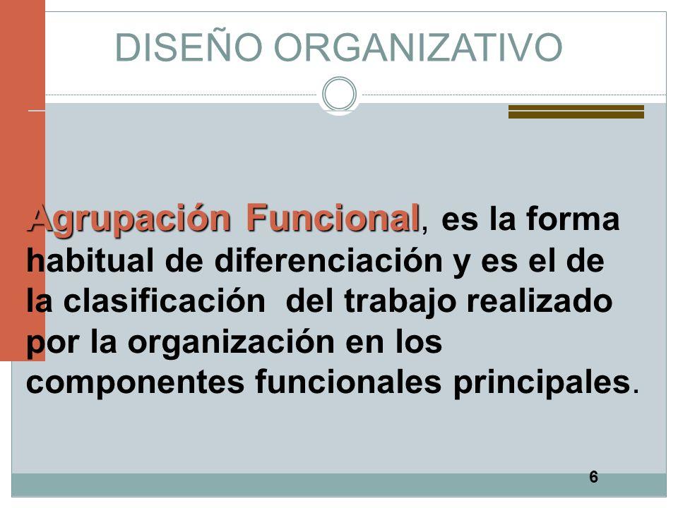 6 DISEÑO ORGANIZATIVO Agrupación Funcional Agrupación Funcional, es la forma habitual de diferenciación y es el de la clasificación del trabajo realiz