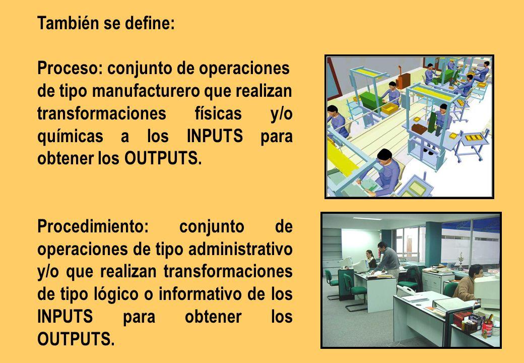 También se define: Proceso: conjunto de operaciones de tipo manufacturero que realizan transformaciones físicas y/o químicas a los INPUTS para obtener los OUTPUTS.