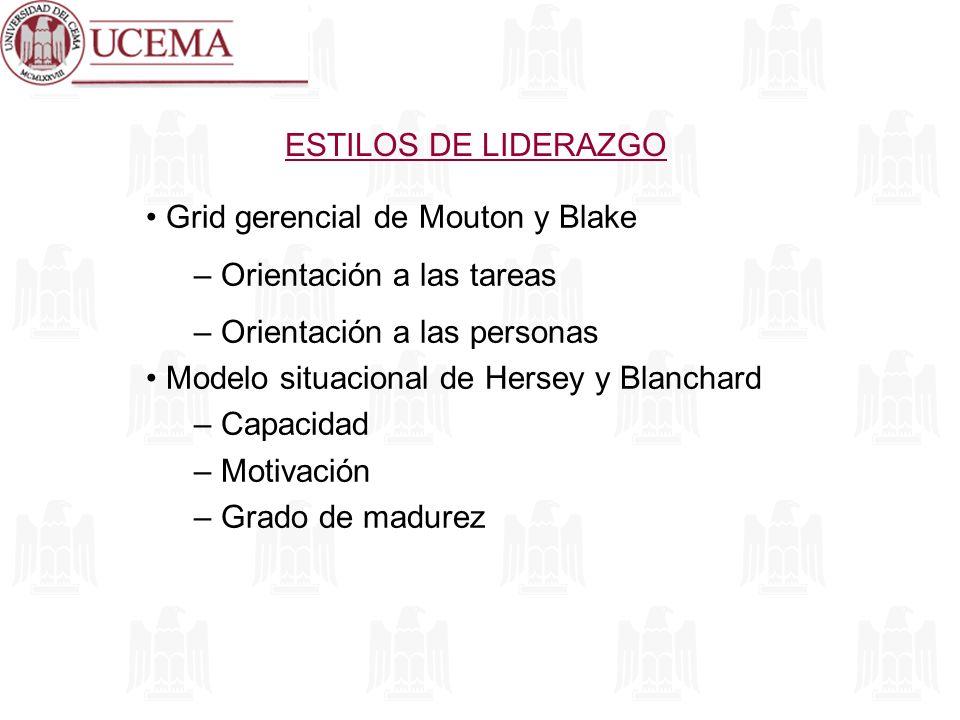 Grid gerencial de Mouton y Blake – Orientación a las tareas – Orientación a las personas Modelo situacional de Hersey y Blanchard – Capacidad – Motiva