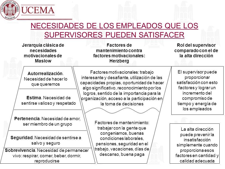 DIRECCIÓN DE LOS LÍDERES FACULTAR HABILITAR ENVISIONAR ALENTAR EJEMPLIFICAR