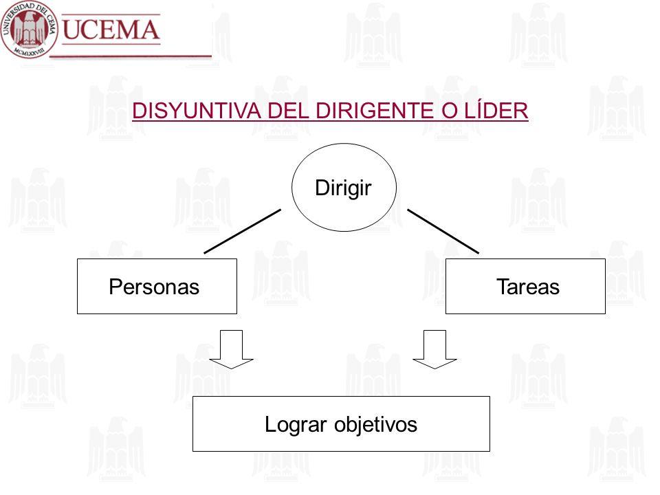 DISYUNTIVA DEL DIRIGENTE O LÍDER Dirigir PersonasTareas Lograr objetivos