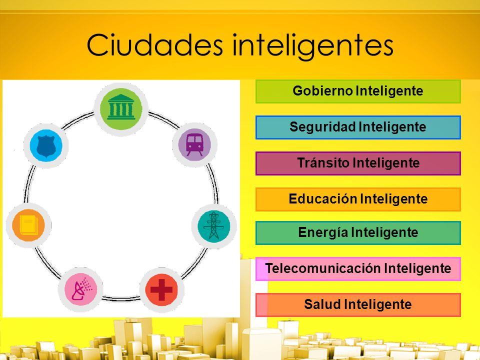 Seguridad Inteligente Gobierno Inteligente Tránsito Inteligente Educación Inteligente Energía Inteligente Telecomunicación Inteligente Salud Inteligente