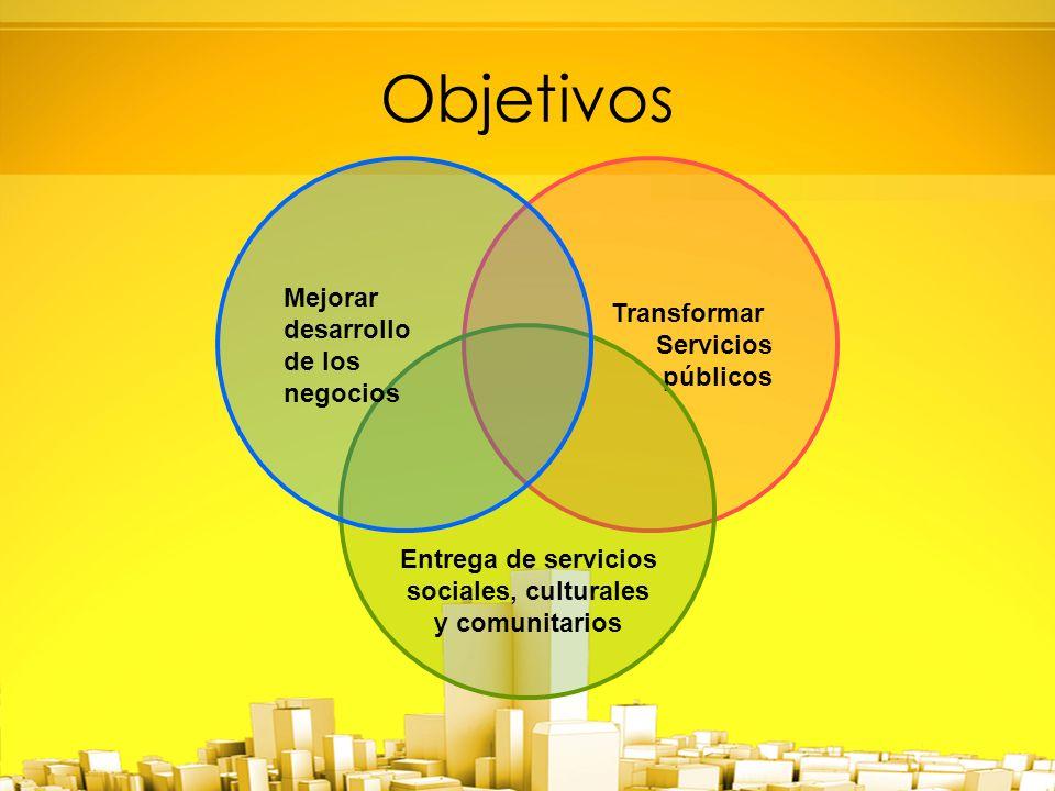 Objetivos Transformar Servicios públicos Entrega de servicios sociales, culturales y comunitarios Mejorar desarrollo de los negocios