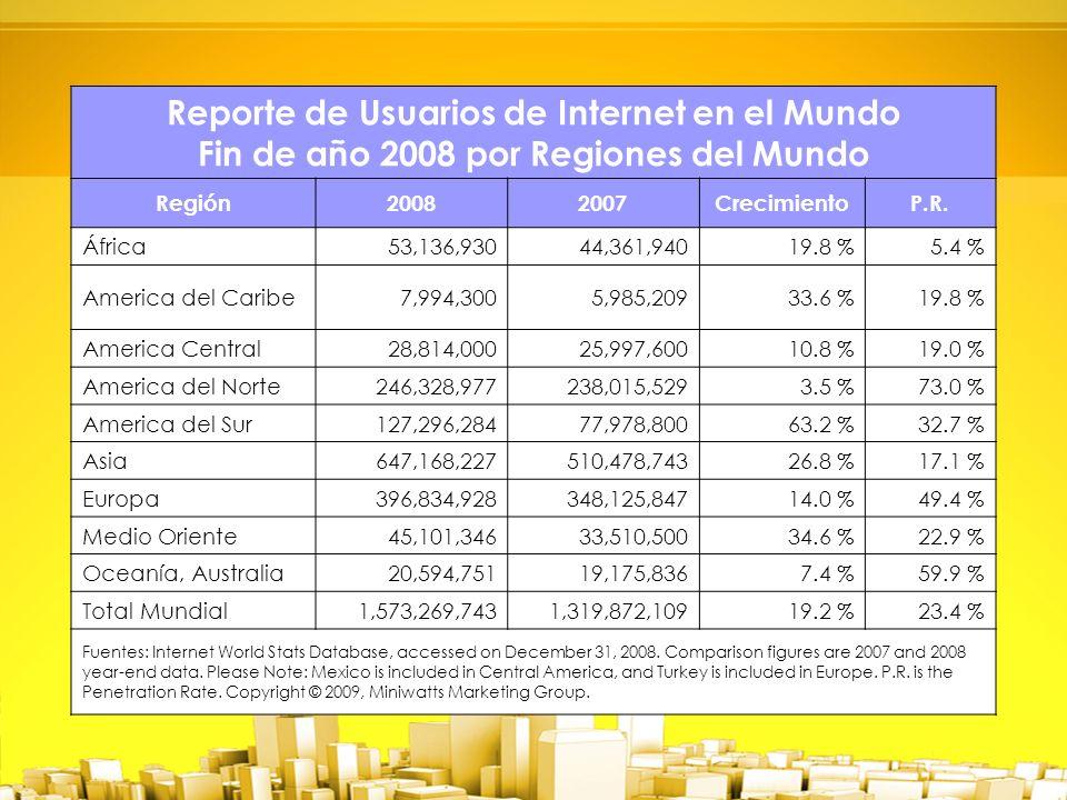 Reporte de Usuarios de Internet en el Mundo Fin de año 2008 por Regiones del Mundo Región20082007CrecimientoP.R.