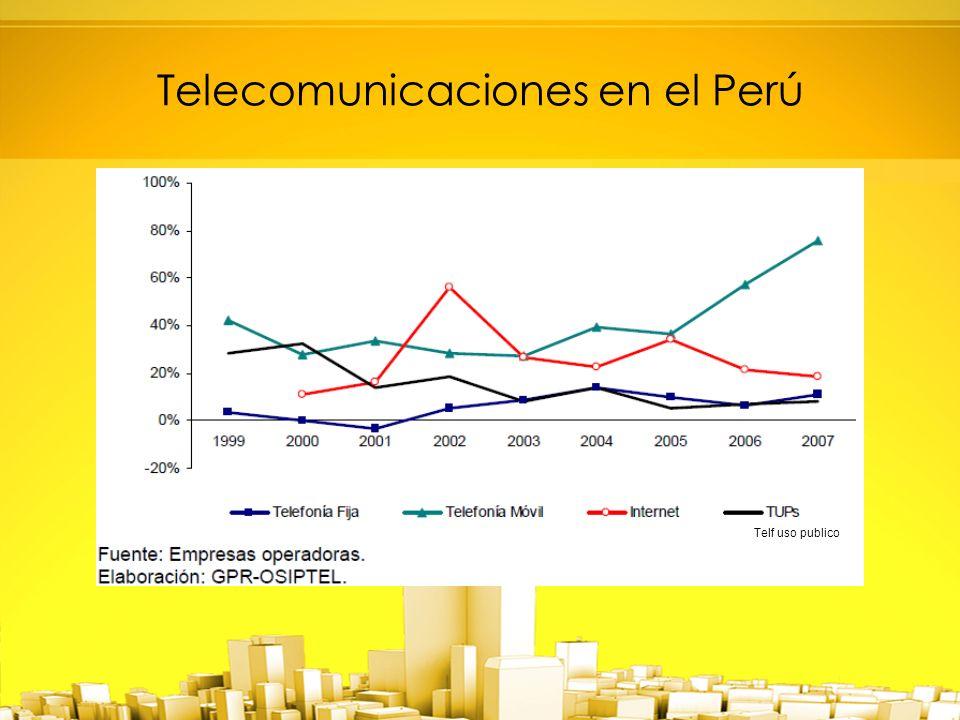 Telecomunicaciones en el Perú Telf uso publico