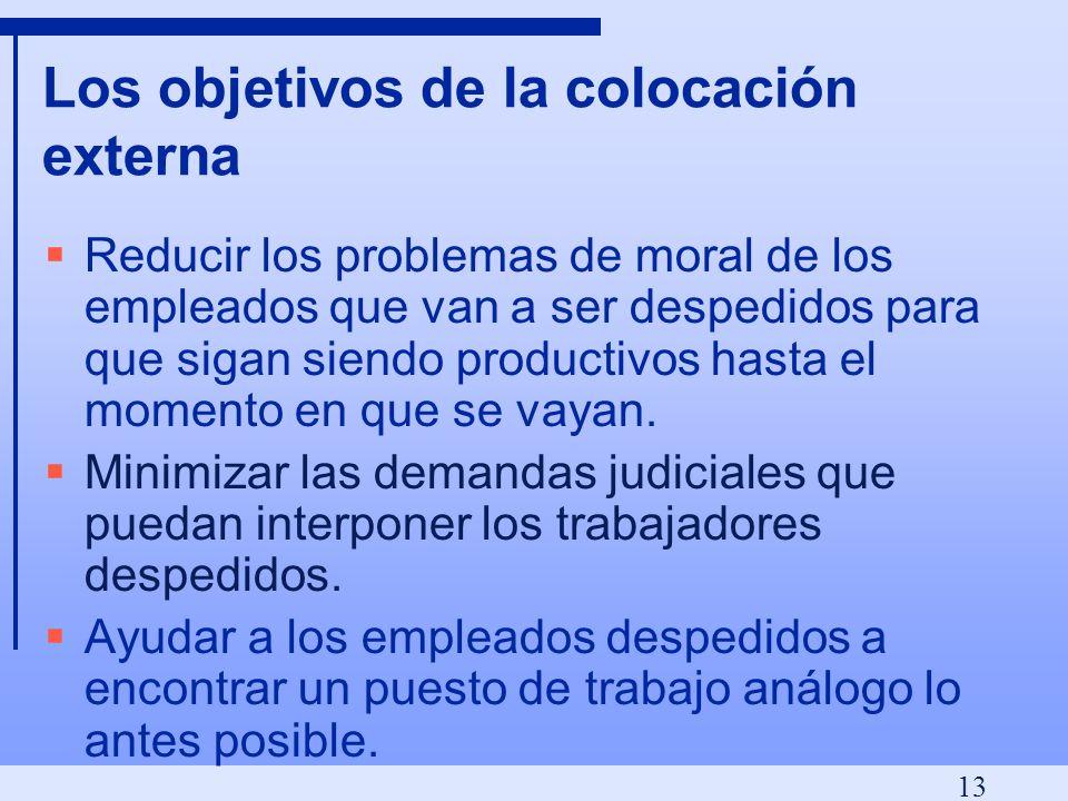 13 Los objetivos de la colocación externa Reducir los problemas de moral de los empleados que van a ser despedidos para que sigan siendo productivos hasta el momento en que se vayan.