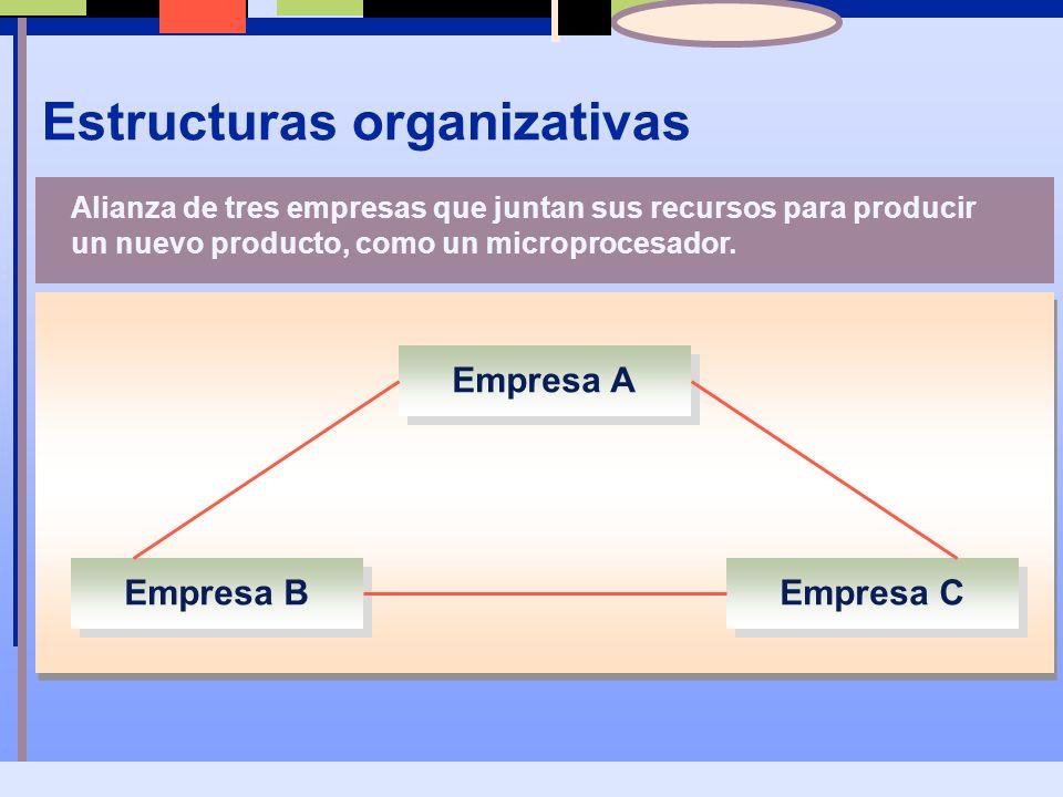 Análisis del flujo de trabajo El proceso de analizar cómo se crea o añade trabajo en los procesos actuales de una empresa.