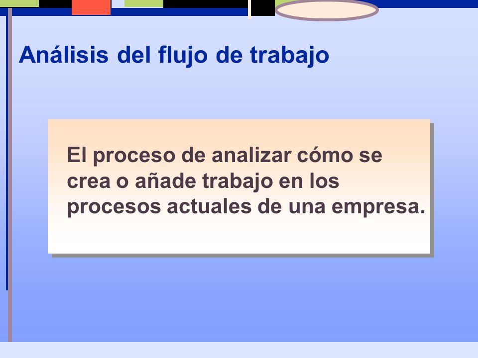 Técnica de los incidentes críticos La técnica de los incidentes críticos (TIC) se utiliza para desarrollar descripciones del comportamiento en un trabajo.